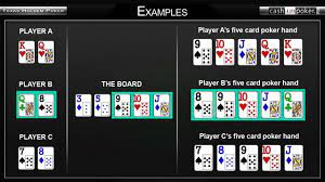 How to Understand Poker Odds